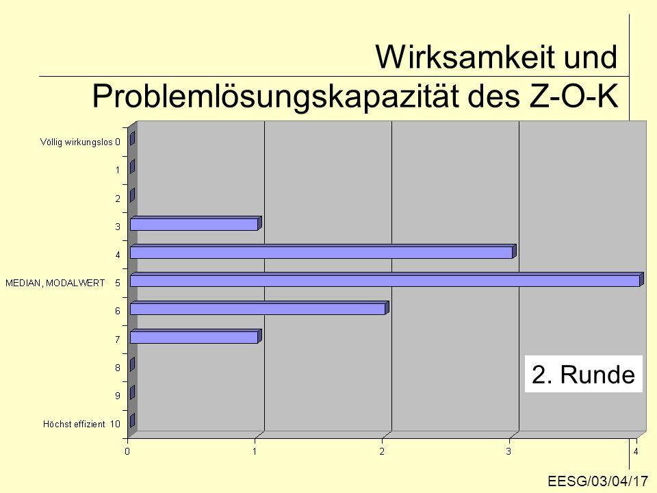 Wirksamkeit und Problemlösungskapazität des Z-O-K