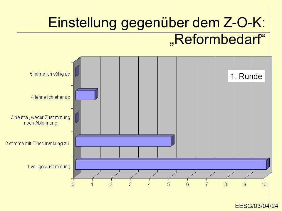 """Einstellung gegenüber dem Z-O-K: """"Reformbedarf"""