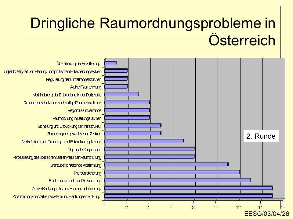 Dringliche Raumordnungsprobleme in Österreich