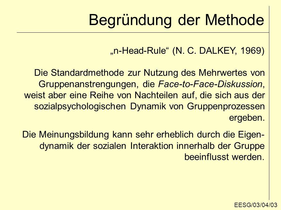 Begründung der Methode