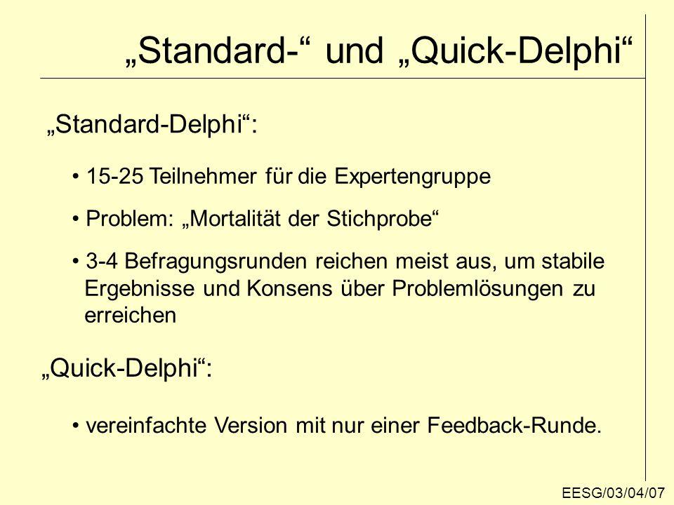 """""""Standard- und """"Quick-Delphi"""