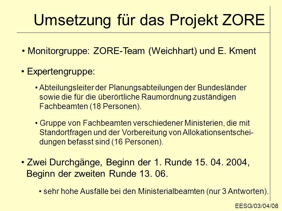 Umsetzung für das Projekt ZORE