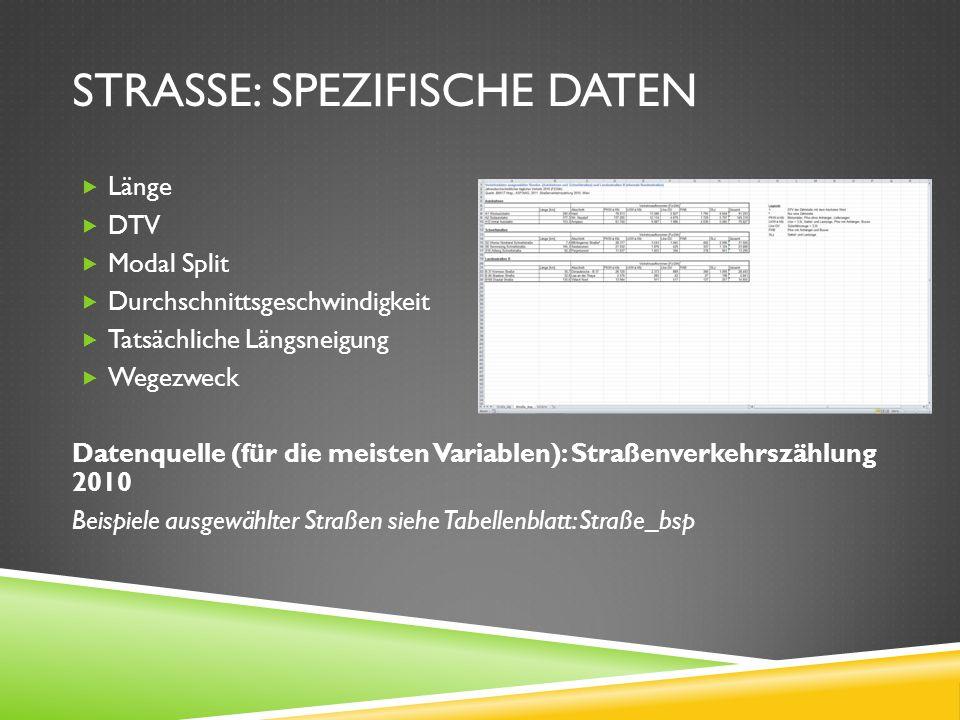STRASSE: spezifische Daten