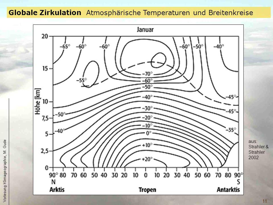 Globale Zirkulation Atmosphärische Temperaturen und Breitenkreise