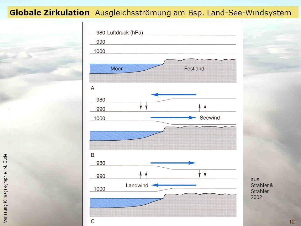 Globale Zirkulation Ausgleichsströmung am Bsp. Land-See-Windsystem
