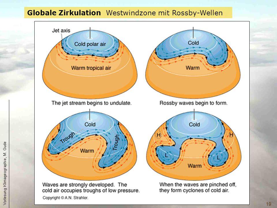 Globale Zirkulation Westwindzone mit Rossby-Wellen