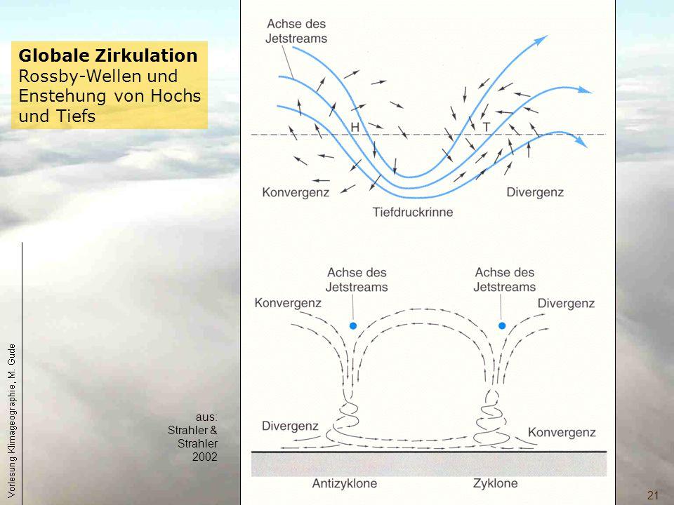 Globale Zirkulation Rossby-Wellen und Enstehung von Hochs und Tiefs