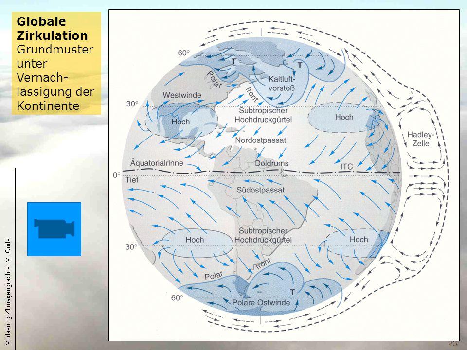 Globale Zirkulation Grundmuster unter Vernach-lässigung der Kontinente