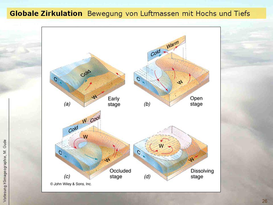 Globale Zirkulation Bewegung von Luftmassen mit Hochs und Tiefs