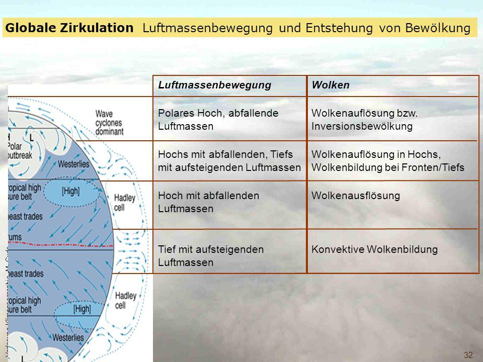 Globale Zirkulation Luftmassenbewegung und Entstehung von Bewölkung