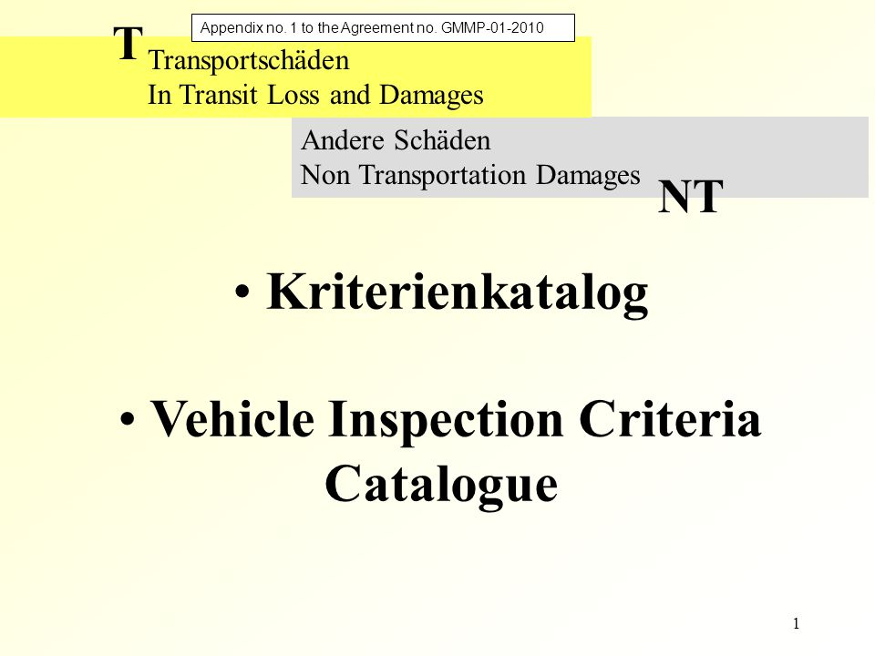 Vehicle Inspection Criteria Catalogue
