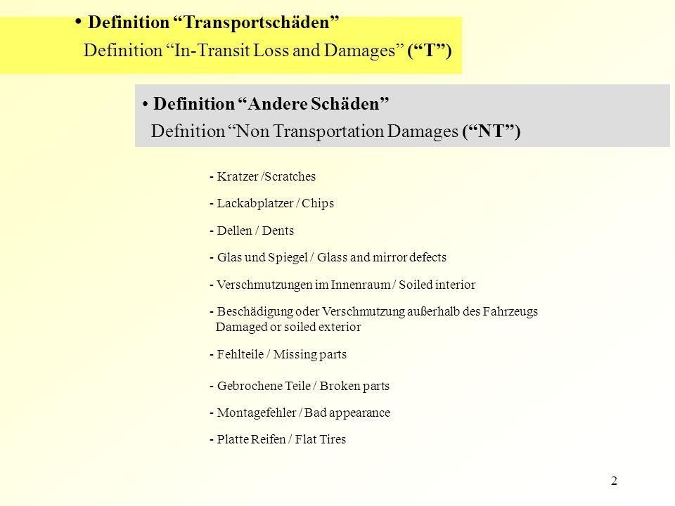 Definition Transportschäden