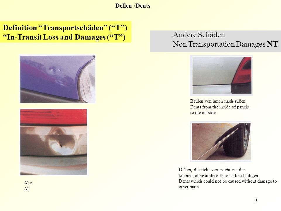 Definition Transportschäden ( T ) In-Transit Loss and Damages ( T )