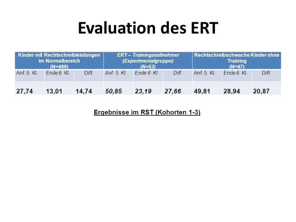 Evaluation des ERT Kinder mit Rechtschreibleistungen im Normalbereich. (N=489) ERT – Trainingsteilnehmer (Experimentalgruppe)