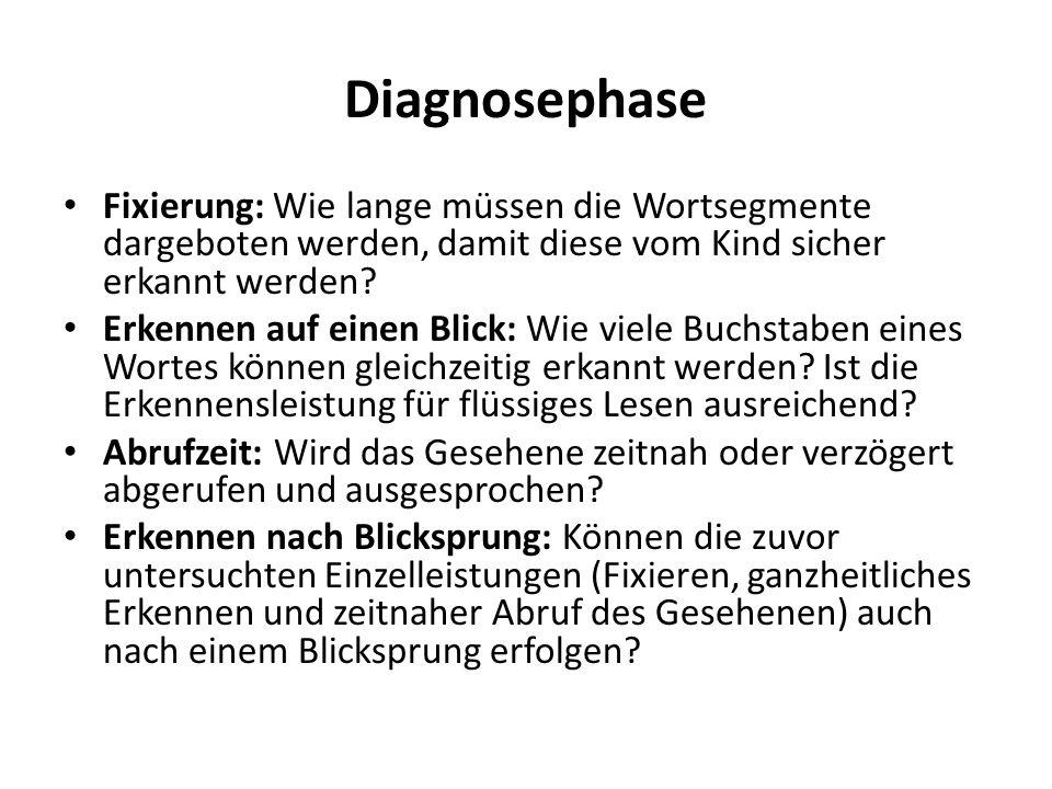 Diagnosephase Fixierung: Wie lange müssen die Wortsegmente dargeboten werden, damit diese vom Kind sicher erkannt werden
