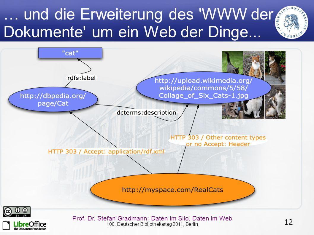 … und die Erweiterung des WWW der Dokumente um ein Web der Dinge...