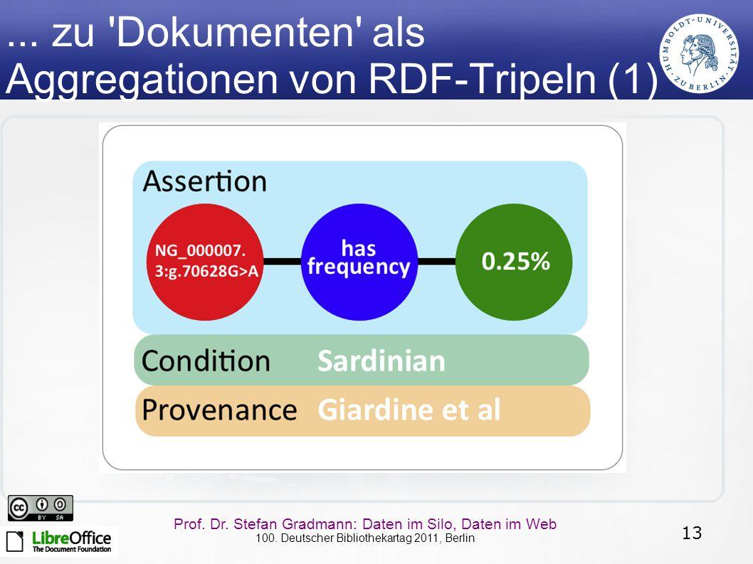 ... zu Dokumenten als Aggregationen von RDF-Tripeln (1)