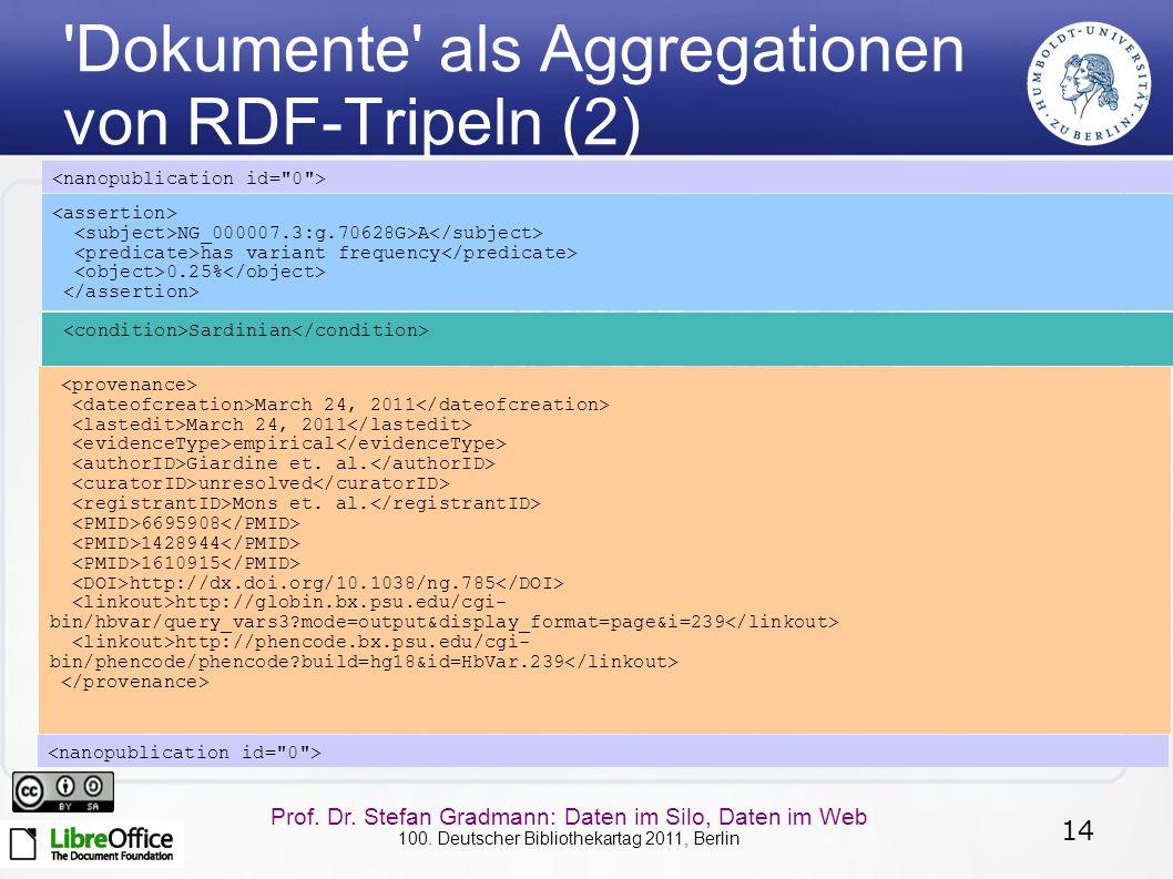 Dokumente als Aggregationen von RDF-Tripeln (2)