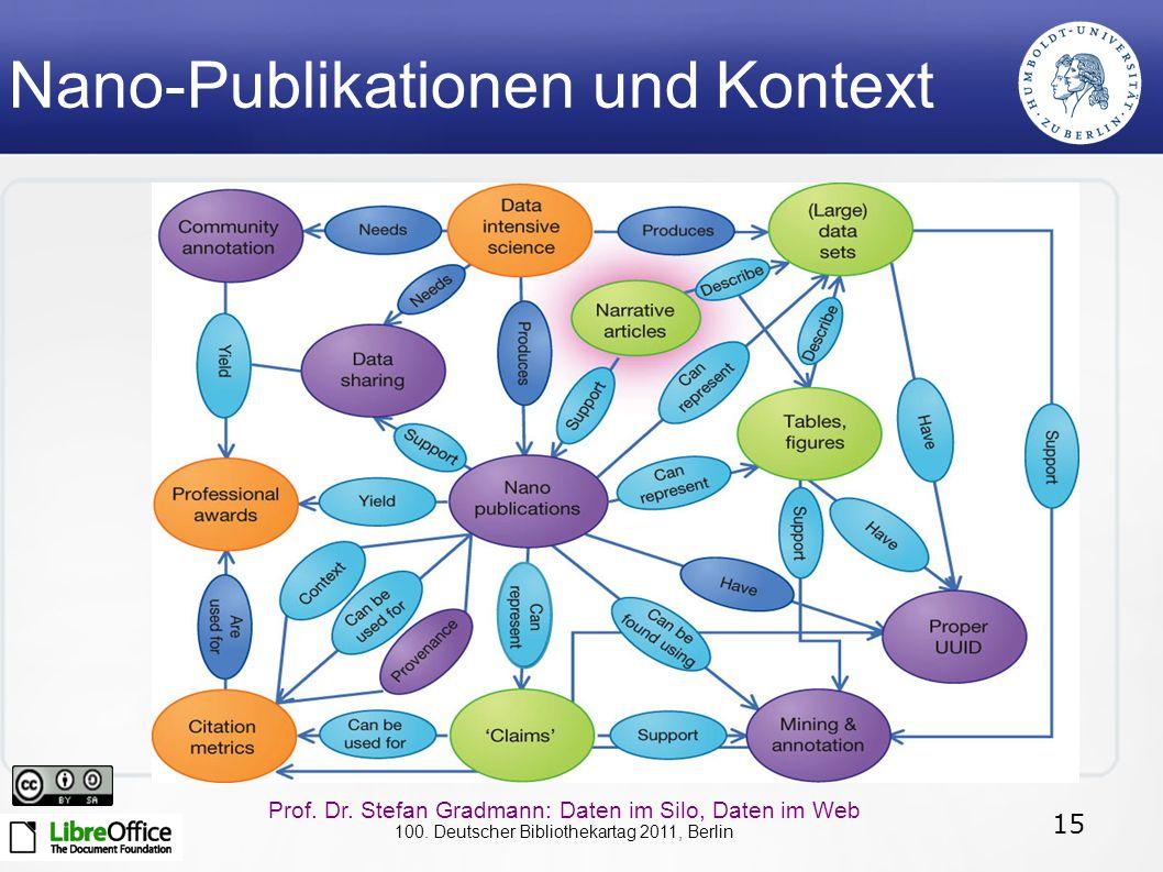 Nano-Publikationen und Kontext