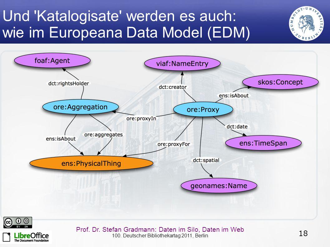 Und Katalogisate werden es auch: wie im Europeana Data Model (EDM)