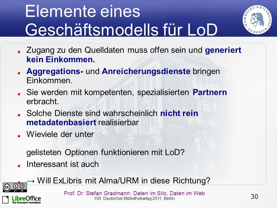 Elemente eines Geschäftsmodells für LoD