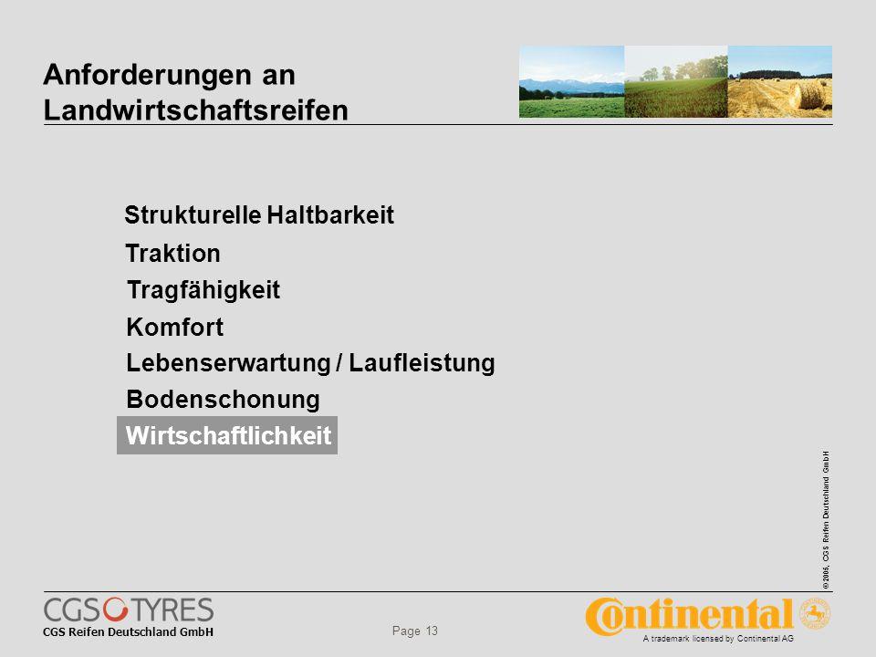 Anforderungen an Landwirtschaftsreifen