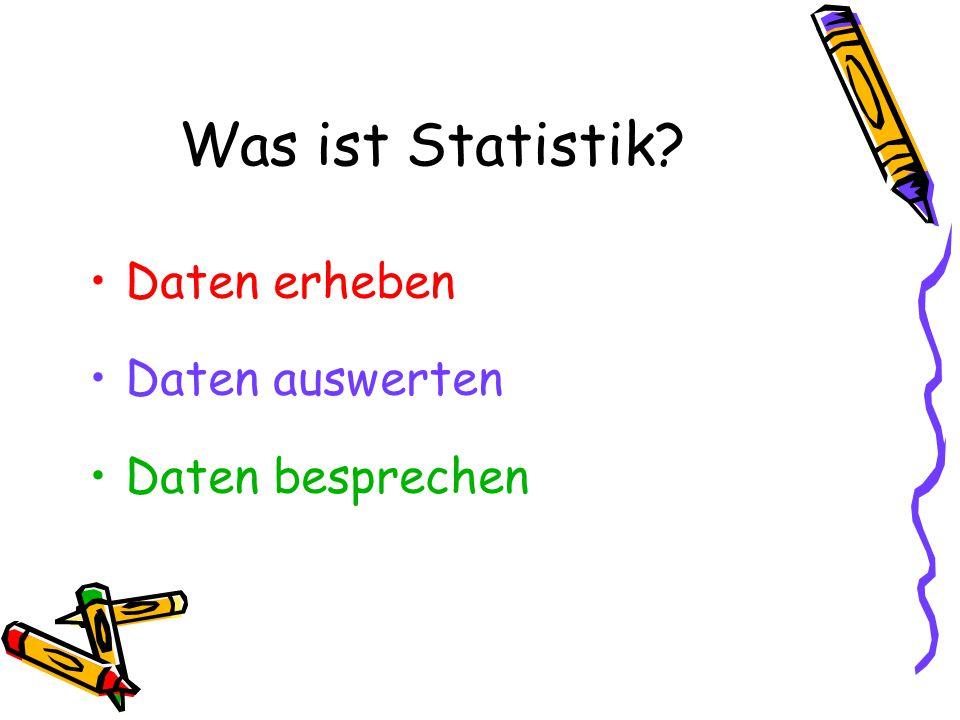 Was ist Statistik Daten erheben Daten auswerten Daten besprechen