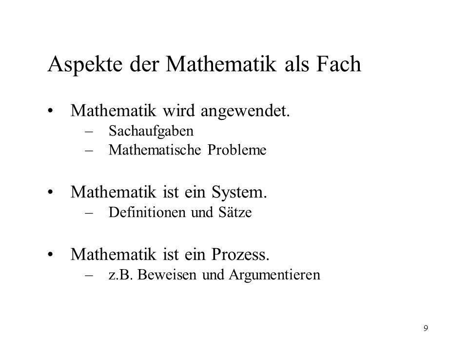 Aspekte der Mathematik als Fach