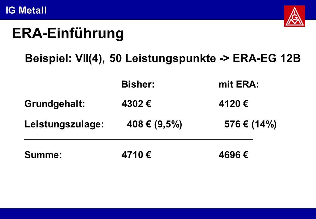 ERA-Einführung Beispiel: VII(4), 50 Leistungspunkte -> ERA-EG 12B