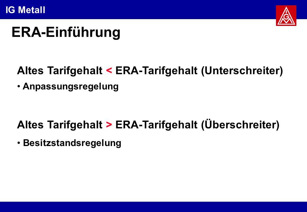 ERA-Einführung Altes Tarifgehalt < ERA-Tarifgehalt (Unterschreiter)