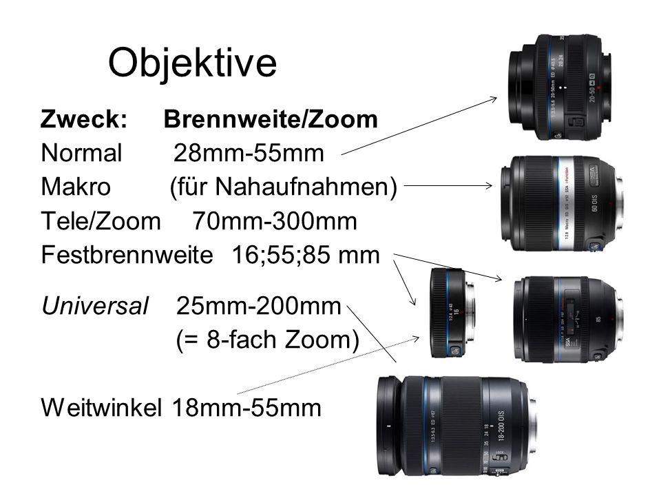 Objektive Zweck: Brennweite/Zoom Normal 28mm-55mm
