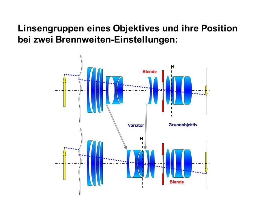 Linsengruppen eines Objektives und ihre Position bei zwei Brennweiten-Einstellungen: