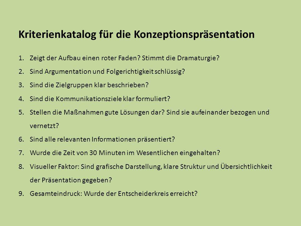 Kriterienkatalog für die Konzeptionspräsentation