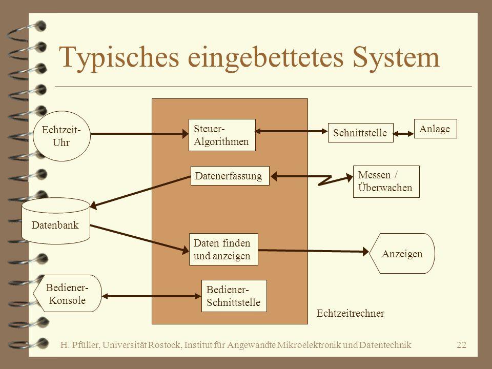 Typisches eingebettetes System