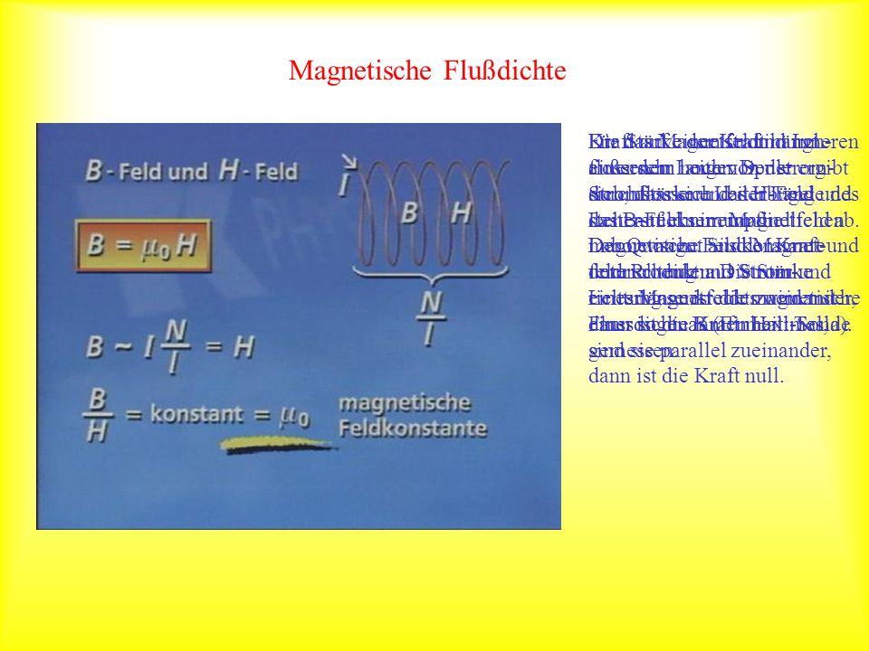 Magnetische Flußdichte