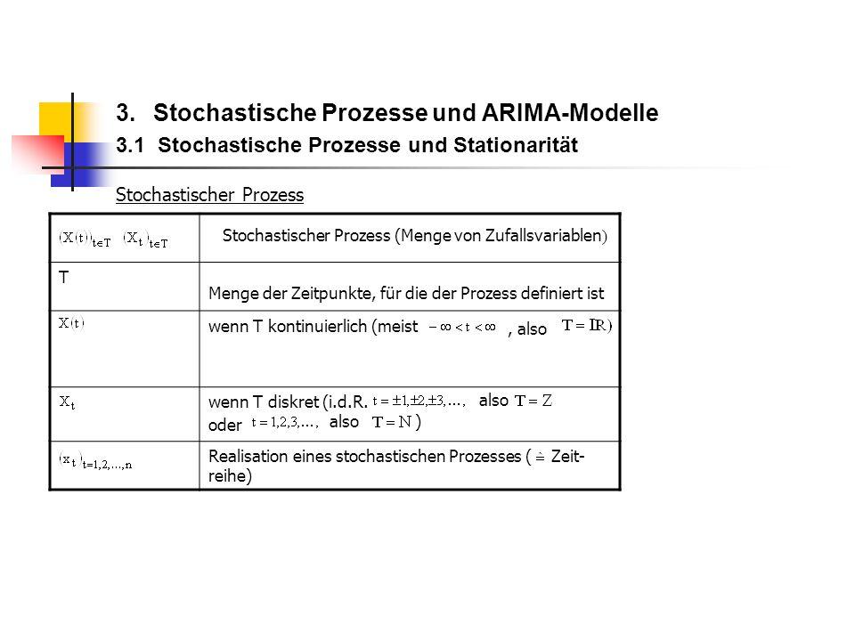 3. Stochastische Prozesse und ARIMA-Modelle 3