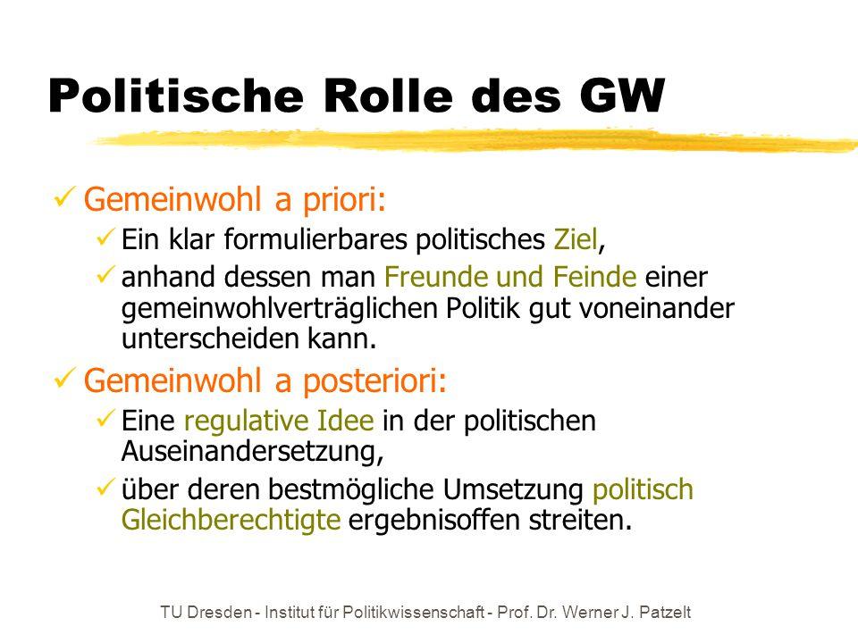 Politische Rolle des GW