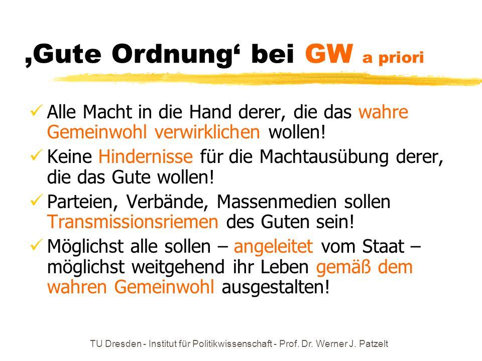 'Gute Ordnung' bei GW a priori