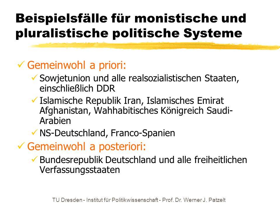 Beispielsfälle für monistische und pluralistische politische Systeme