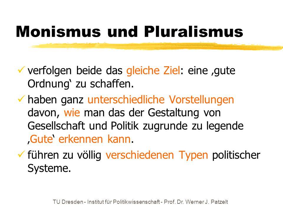 Monismus und Pluralismus