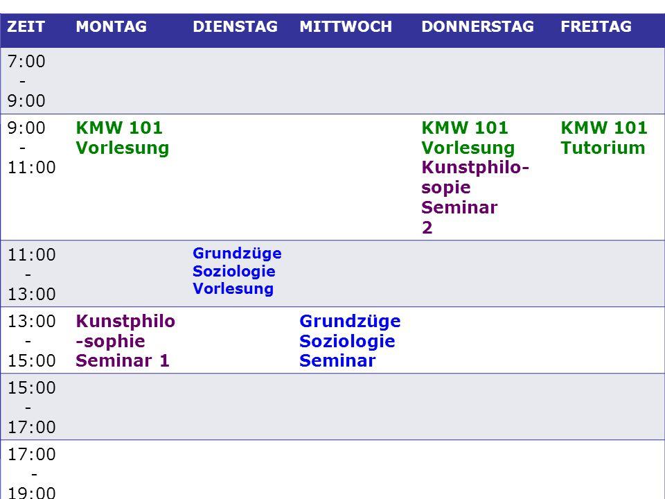 Kunstphilo-sopie Seminar
