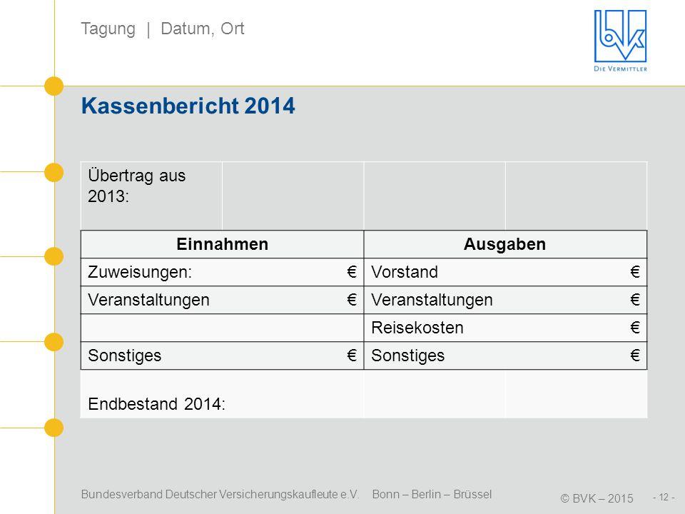 Kassenbericht 2014 Übertrag aus 2013: Einnahmen Ausgaben Zuweisungen:
