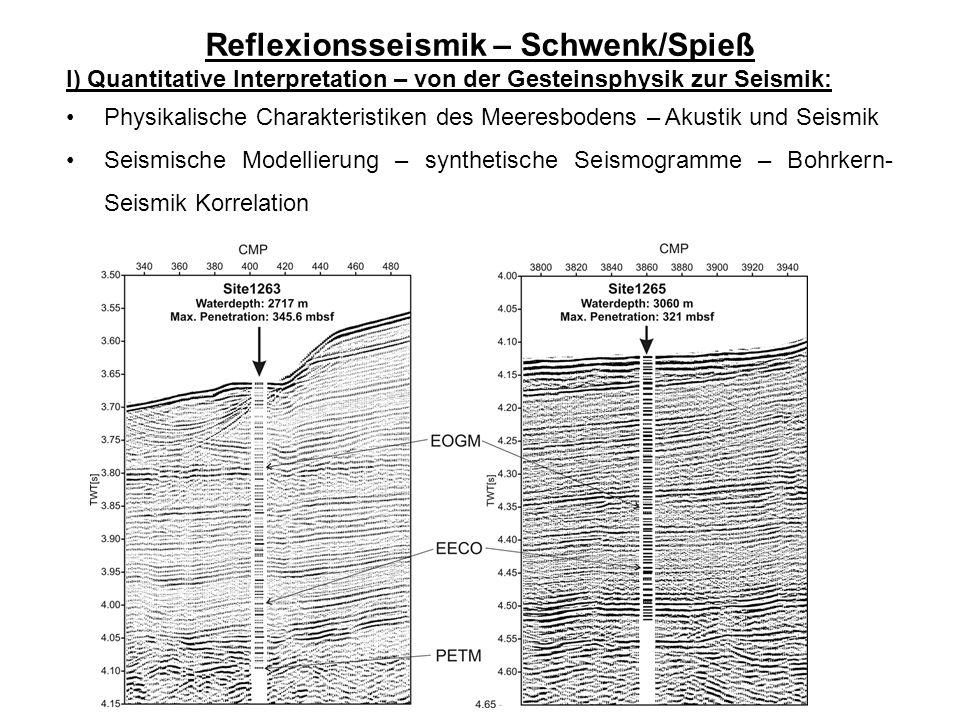 Reflexionsseismik – Schwenk/Spieß