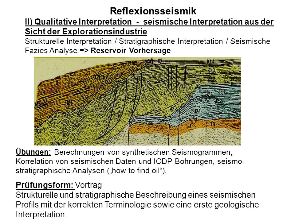 Reflexionsseismik II) Qualitative Interpretation - seismische Interpretation aus der Sicht der Explorationsindustrie.