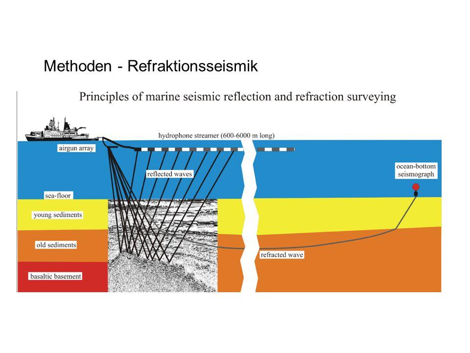 Methoden - Refraktionsseismik