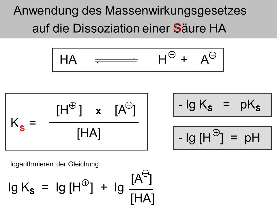 Anwendung des Massenwirkungsgesetzes