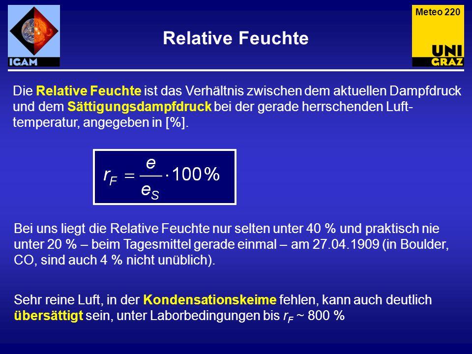 Meteo 220 Relative Feuchte.