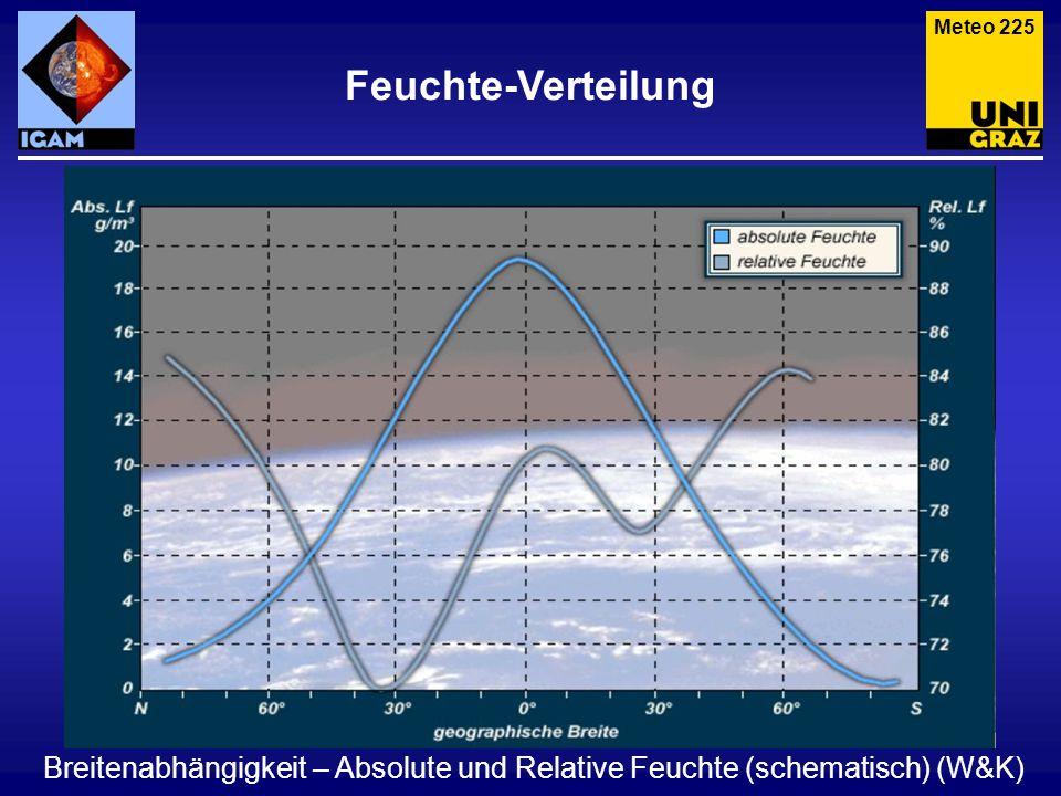 Meteo 225 Feuchte-Verteilung.