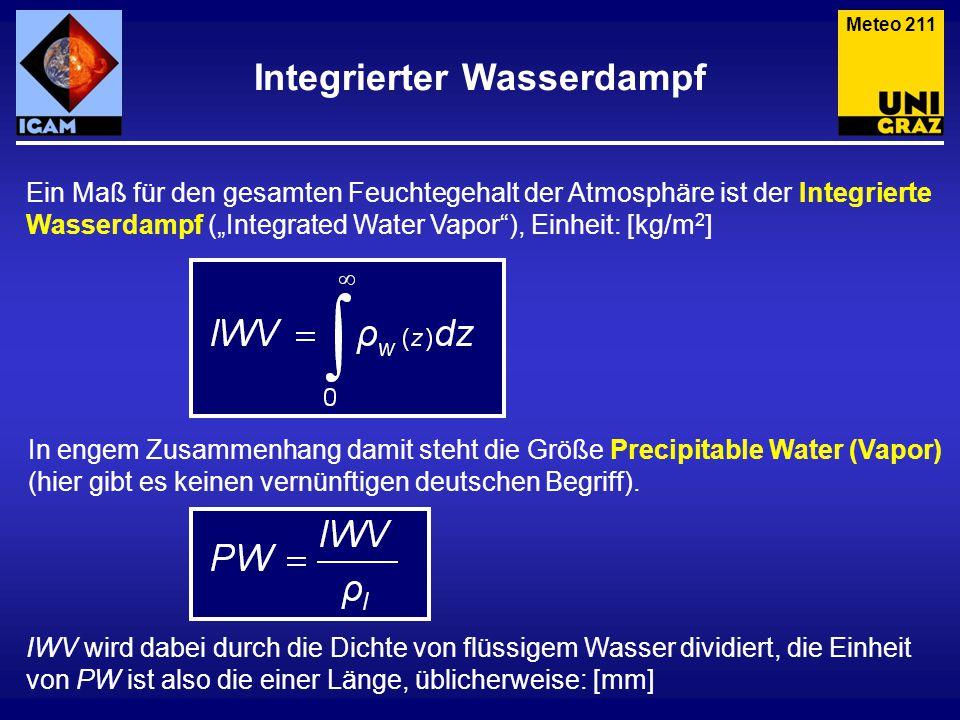 Integrierter Wasserdampf