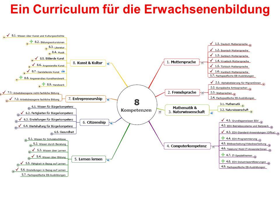 Schlüsselkompetenzen und EB